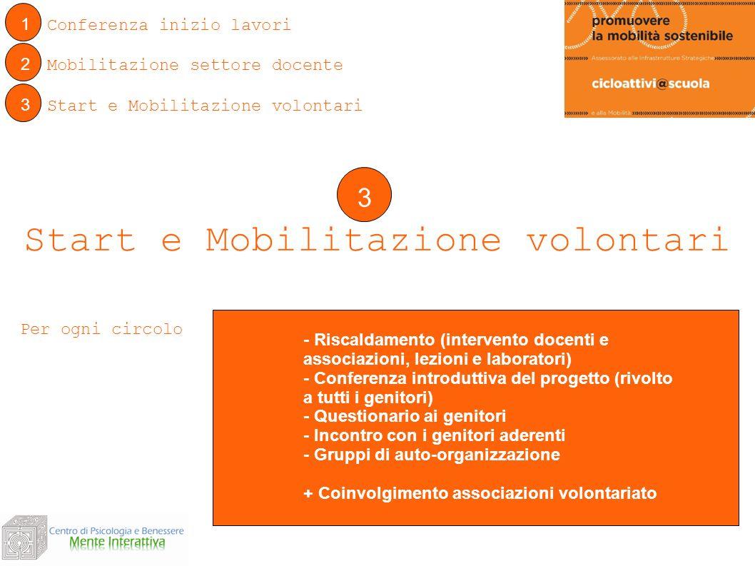 1 Conferenza inizio lavori 3 Start e Mobilitazione volontari - Riscaldamento (intervento docenti e associazioni, lezioni e laboratori) - Conferenza in