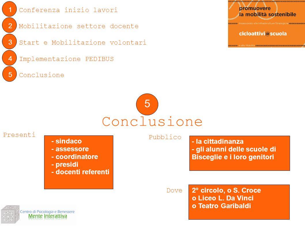 1 Conferenza inizio lavori 5 Conclusione 2 Mobilitazione settore docente 3 Start e Mobilitazione volontari 4 Implementazione PEDIBUS - sindaco - asses