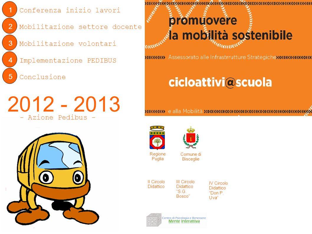 1 Conferenza inizio lavori 2 Mobilitazione settore docente 3 Mobilitazione volontari 4 Implementazione PEDIBUS 5 Conclusione Comune di Bisceglie II Circolo Didattico III Circolo Didattico S.G.