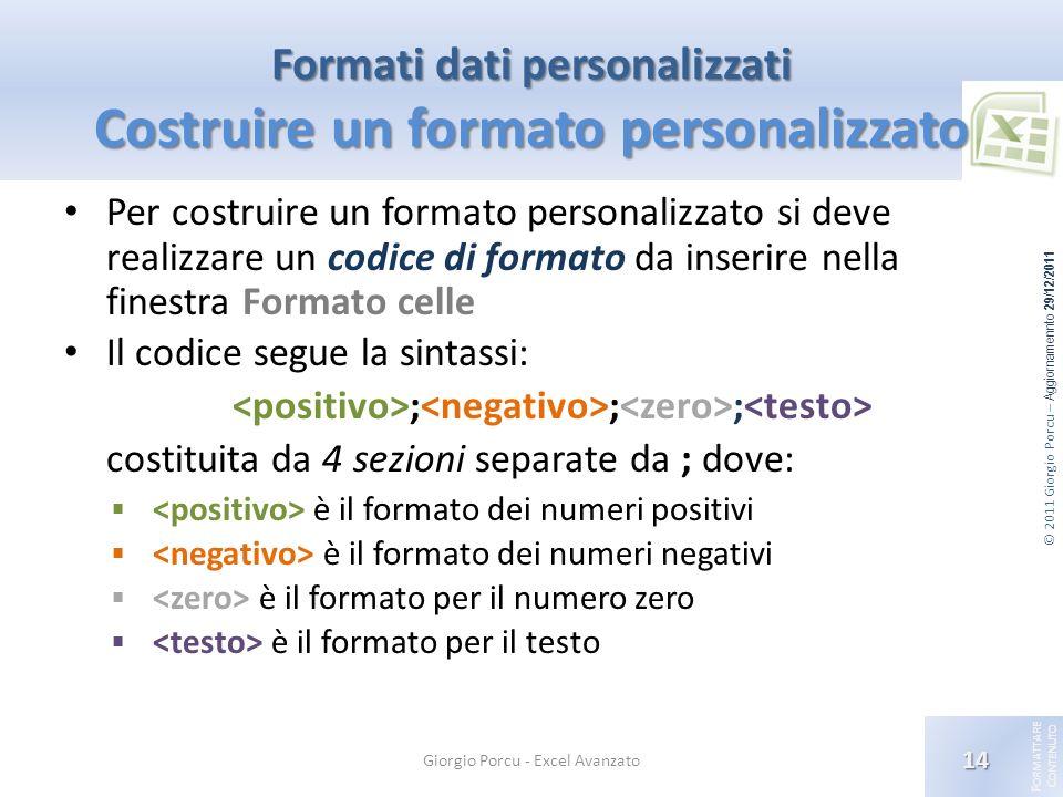 © 2011 Giorgio Porcu – Aggiornamennto 29/12/2011 F ORMATTARE C ONTENUTO Formati dati personalizzati Costruire un formato personalizzato Per costruire