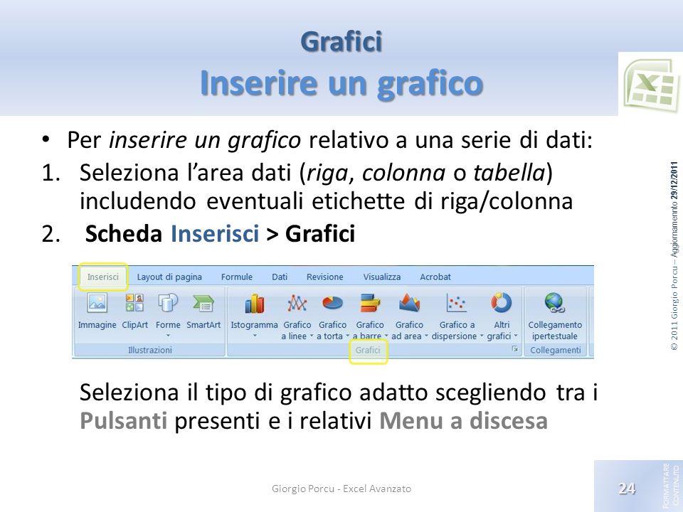 © 2011 Giorgio Porcu – Aggiornamennto 29/12/2011 F ORMATTARE C ONTENUTO Grafici Inserire un grafico Per inserire un grafico relativo a una serie di da