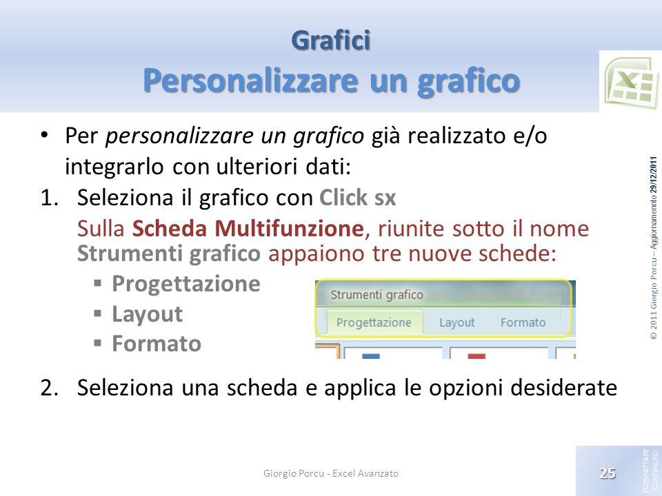 © 2011 Giorgio Porcu – Aggiornamennto 29/12/2011 F ORMATTARE C ONTENUTO Grafici Personalizzare un grafico Per personalizzare un grafico già realizzato