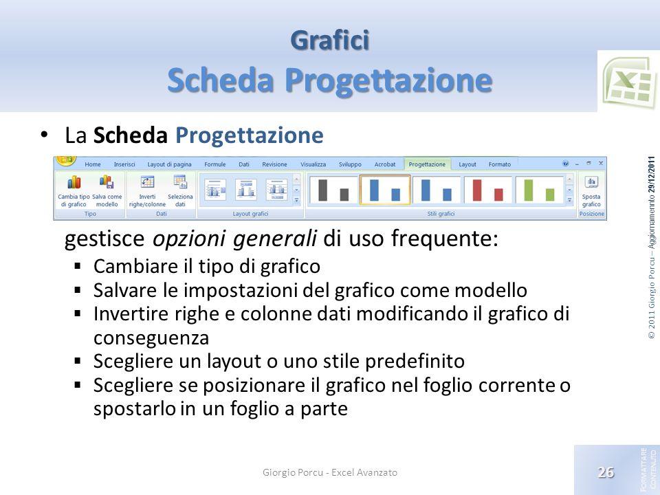 © 2011 Giorgio Porcu – Aggiornamennto 29/12/2011 F ORMATTARE C ONTENUTO Grafici Scheda Progettazione La Scheda Progettazione gestisce opzioni generali