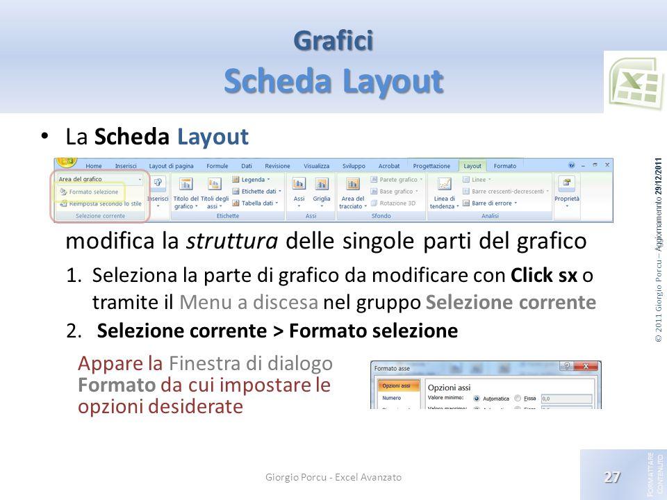 © 2011 Giorgio Porcu – Aggiornamennto 29/12/2011 F ORMATTARE C ONTENUTO Grafici Scheda Layout La Scheda Layout modifica la struttura delle singole par