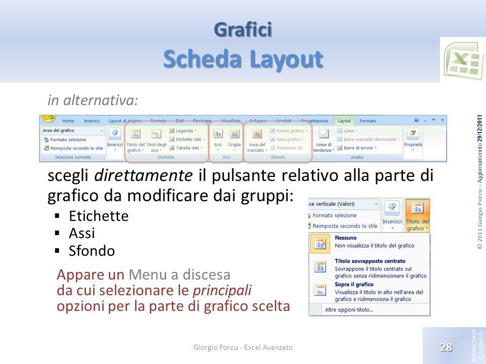 © 2011 Giorgio Porcu – Aggiornamennto 29/12/2011 F ORMATTARE C ONTENUTO Grafici Scheda Layout in alternativa: scegli direttamente il pulsante relativo