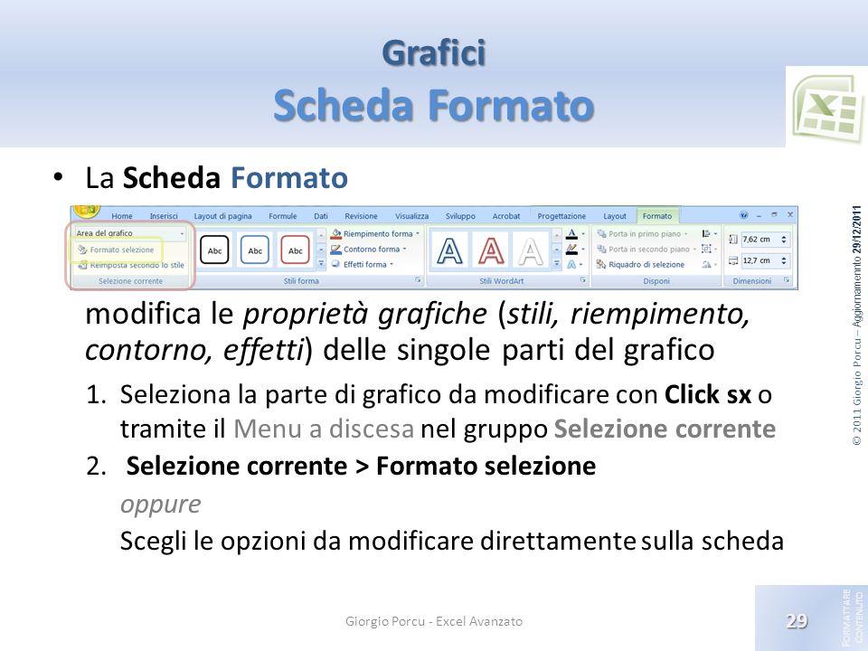 © 2011 Giorgio Porcu – Aggiornamennto 29/12/2011 F ORMATTARE C ONTENUTO Grafici Scheda Formato La Scheda Formato modifica le proprietà grafiche (stili