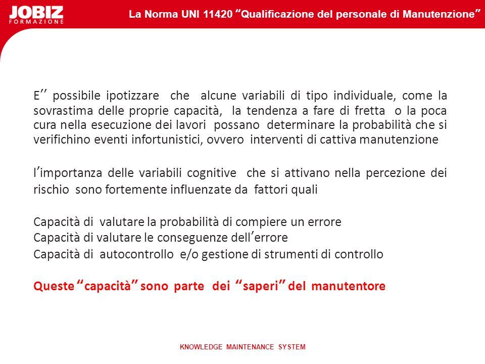 La Norma UNI 11420 Qualificazione del personale di Manutenzione KNOWLEDGE MAINTENANCE SYSTEM Procedure e istruzioni N° casi Incidenza incremento cumul