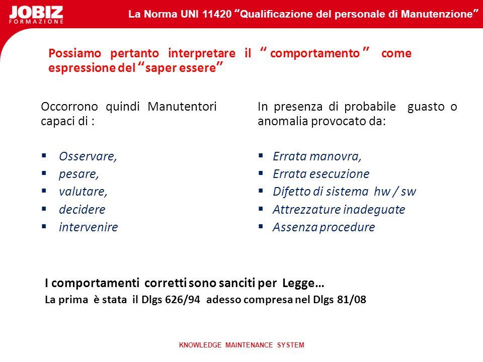 La Norma UNI 11420 Qualificazione del personale di Manutenzione KNOWLEDGE MAINTENANCE SYSTEM Saperi attesi La caratteristica fondamentale di una compe