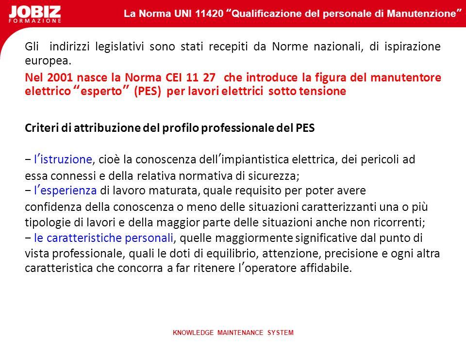 La Norma UNI 11420 Qualificazione del personale di Manutenzione KNOWLEDGE MAINTENANCE SYSTEM DECRETO LEGISLATIVO 81/08 Si passa da un approccio alla p