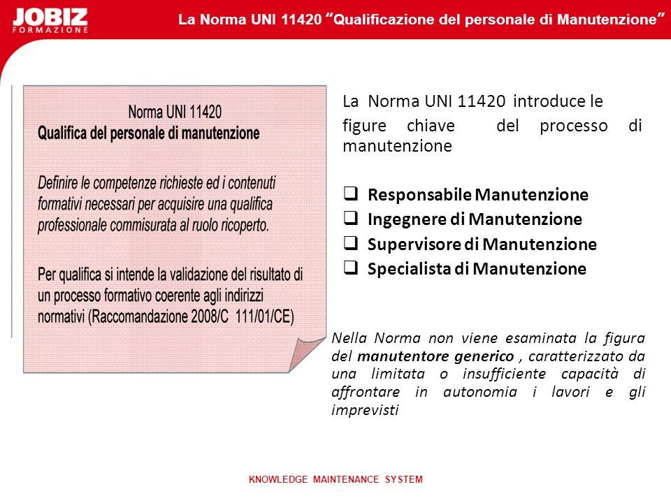 La Norma UNI 11420 Qualificazione del personale di Manutenzione KNOWLEDGE MAINTENANCE SYSTEM A giugno 2011 viene pubblicata la Norma UNI 11420UNI 1142