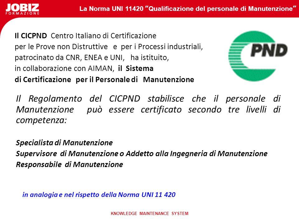 La Norma UNI 11420 Qualificazione del personale di Manutenzione KNOWLEDGE MAINTENANCE SYSTEM Accanto al processo di qualificazione, diventa una opport