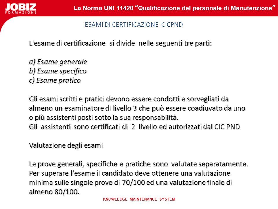 La Norma UNI 11420 Qualificazione del personale di Manutenzione KNOWLEDGE MAINTENANCE SYSTEM ……… il processo di certificazione CICPND QUALIFICA ai sen