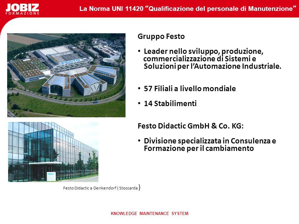 La Norma UNI 11420 Qualificazione del personale di Manutenzione KNOWLEDGE MAINTENANCE SYSTEM è un gruppo internazionale, nato in Germania, leader nel