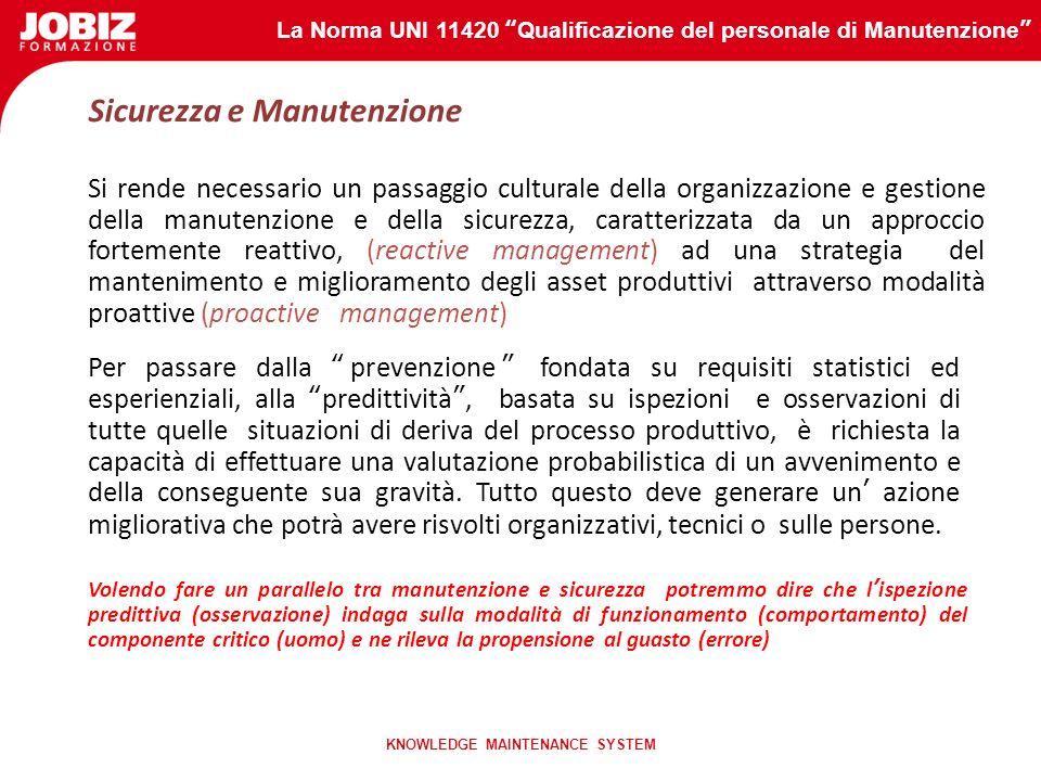 La Norma UNI 11420 Qualificazione del personale di Manutenzione KNOWLEDGE MAINTENANCE SYSTEM Cultura della Sostenibilità significa fare di più con men