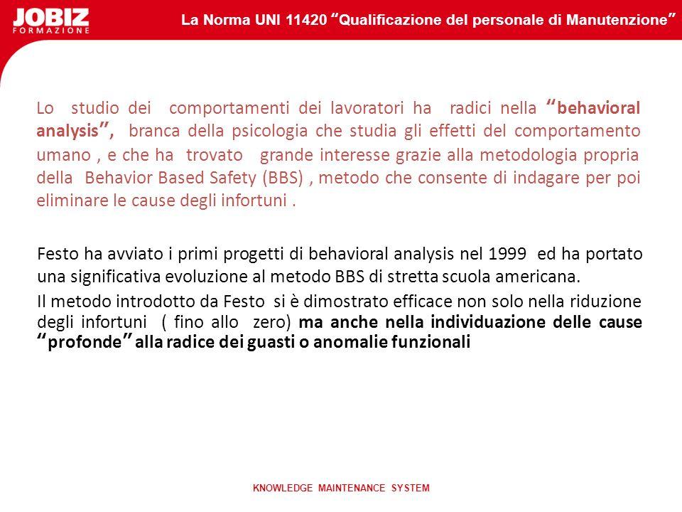 La Norma UNI 11420 Qualificazione del personale di Manutenzione KNOWLEDGE MAINTENANCE SYSTEM Un intervento proattivo è quindi efficace quanto più cons