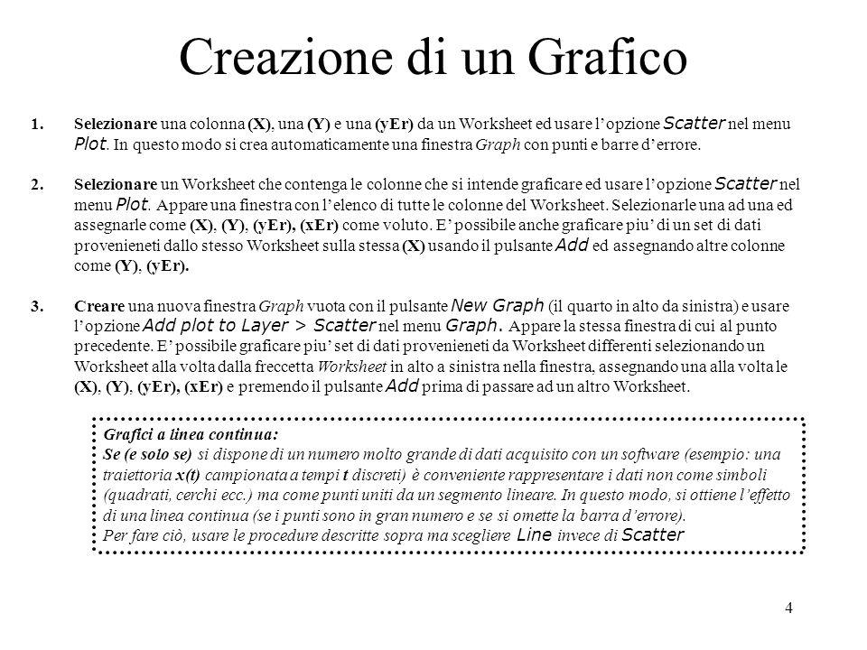 4 Creazione di un Grafico 1.Selezionare una colonna (X), una (Y) e una (yEr) da un Worksheet ed usare lopzione Scatter nel menu Plot. In questo modo s