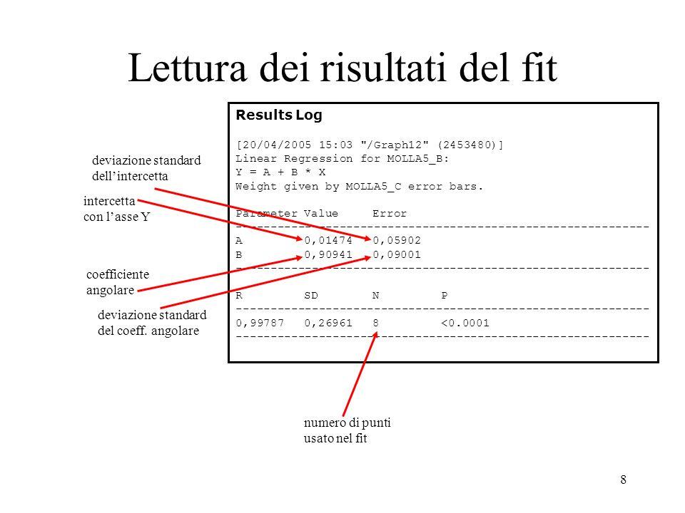 9 Linear Fit OperationSettings Points Range Margin Confidence Fixed Slope Apparent Fit Span X Axis Residual Data Fit All Curves -- Statistics Output ------- Simple Advanced 1.000 95.0 15 20 Cliccare sulla parola Settings e apparirà questa finestra: Una nuova colonna viene aggiunta al Worksheet contenente i residui, ovvero la differenza tra il dato e il valore della curva di fit Y=A+BX Test del Chi Quadro e Residui Tutte le colonne (Y) presenti sul Graph/Worksheet vengono fittate contemporaneamente Selezionare Advanced per ottenere il valore della variabile non ridotto (vedi pag.