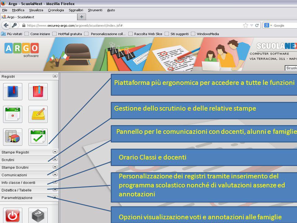 Piattaforma più ergonomica per accedere a tutte le funzioni Gestione dello scrutinio e delle relative stampe Pannello per le comunicazioni con docenti