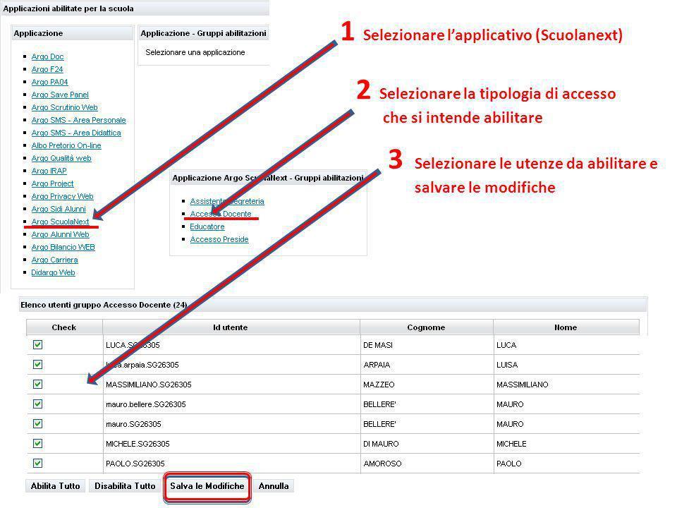 1 Selezionare lapplicativo (Scuolanext) 2 Selezionare la tipologia di accesso che si intende abilitare 3 Selezionare le utenze da abilitare e salvare