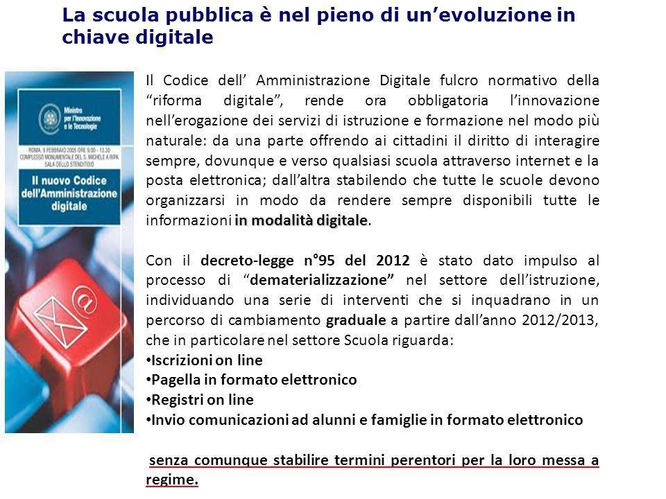 La scuola pubblica è nel pieno di unevoluzione in chiave digitale in modalità digitale Il Codice dell Amministrazione Digitale fulcro normativo della