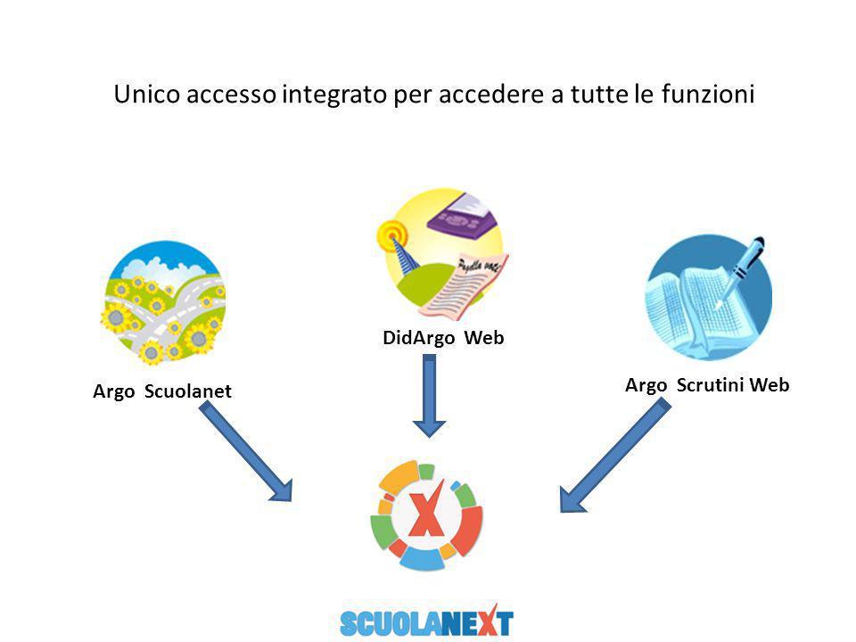 Argo Scuolanet DidArgo Web Argo Scrutini Web Unico accesso integrato per accedere a tutte le funzioni