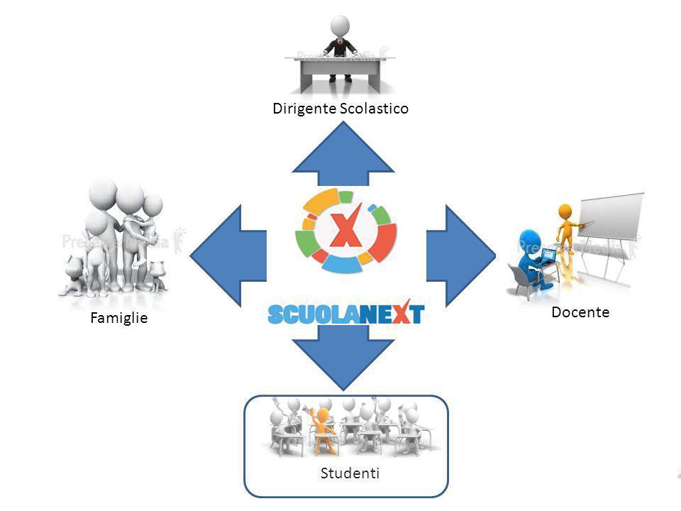 Dirigente Scolastico Docente Studenti Famiglie