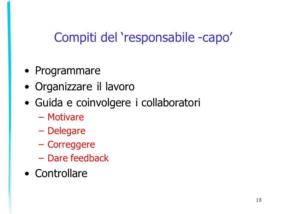 Compiti del responsabile -capo Programmare Organizzare il lavoro Guida e coinvolgere i collaboratori –Motivare –Delegare –Correggere –Dare feedback Co