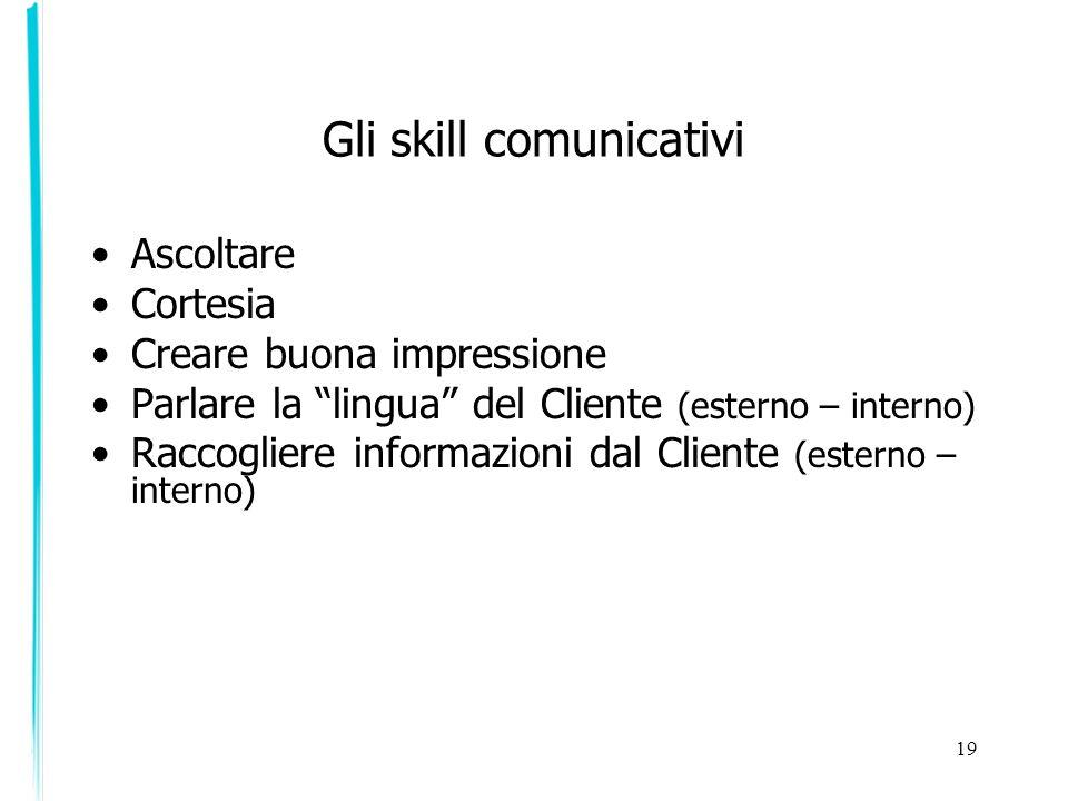 19 Gli skill comunicativi Ascoltare Cortesia Creare buona impressione Parlare la lingua del Cliente (esterno – interno) Raccogliere informazioni dal C