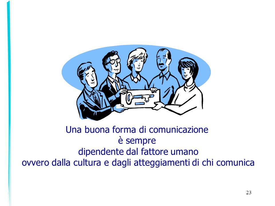 23 0. Una buona forma di comunicazione è sempre dipendente dal fattore umano ovvero dalla cultura e dagli atteggiamenti di chi comunica