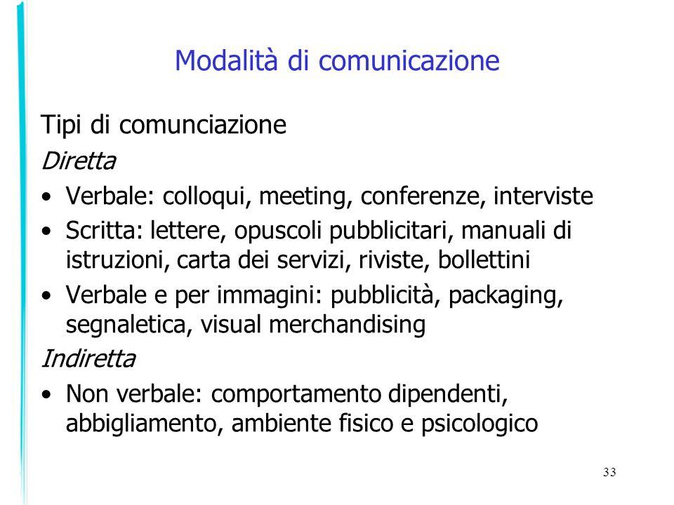 33 Modalità di comunicazione Tipi di comunciazione Diretta Verbale: colloqui, meeting, conferenze, interviste Scritta: lettere, opuscoli pubblicitari,
