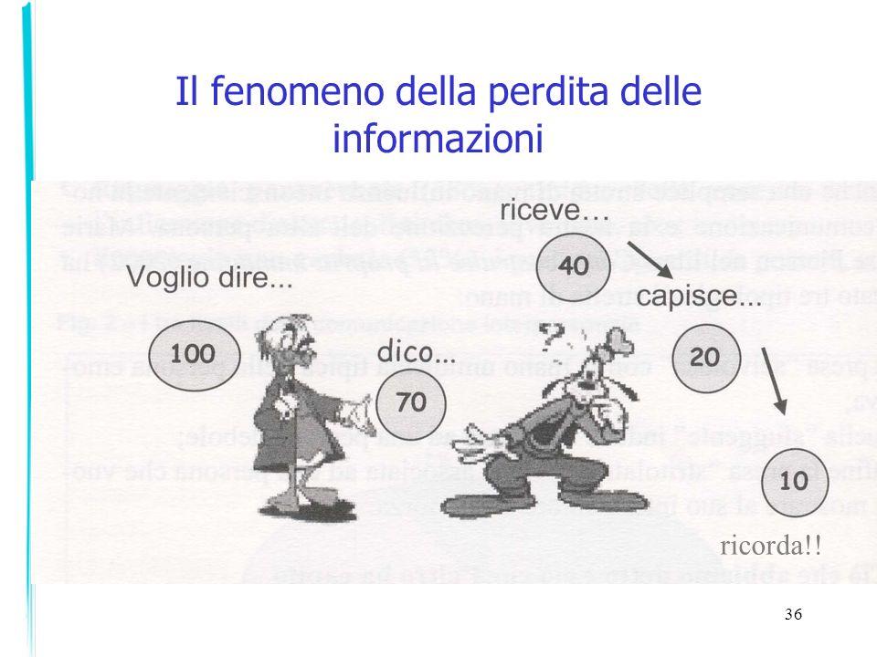 36 Il fenomeno della perdita delle informazioni ricorda!!