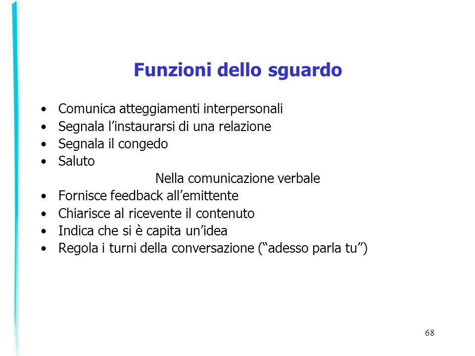 68 Funzioni dello sguardo Comunica atteggiamenti interpersonali Segnala linstaurarsi di una relazione Segnala il congedo Saluto Nella comunicazione ve