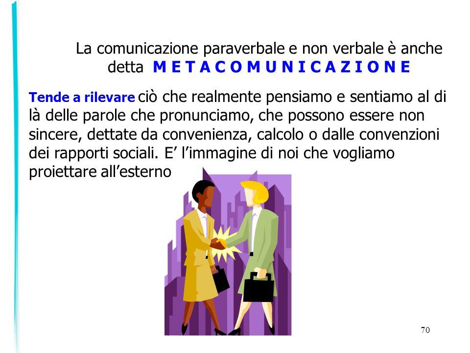 70 La comunicazione paraverbale e non verbale è anche detta M E T A C O M U N I C A Z I O N E Tende a rilevare ciò che realmente pensiamo e sentiamo a