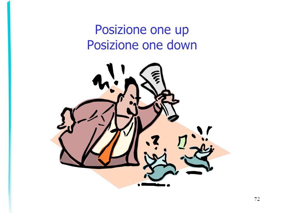 72 Posizione one up Posizione one down