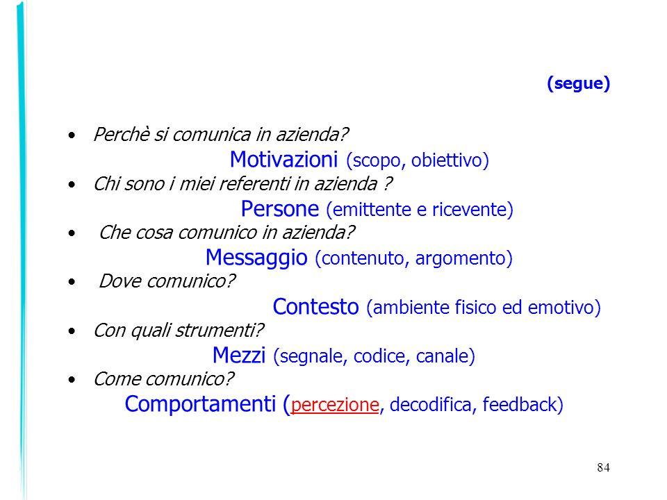 84 (segue) Perchè si comunica in azienda? Motivazioni (scopo, obiettivo) Chi sono i miei referenti in azienda ? Persone (emittente e ricevente) Che co