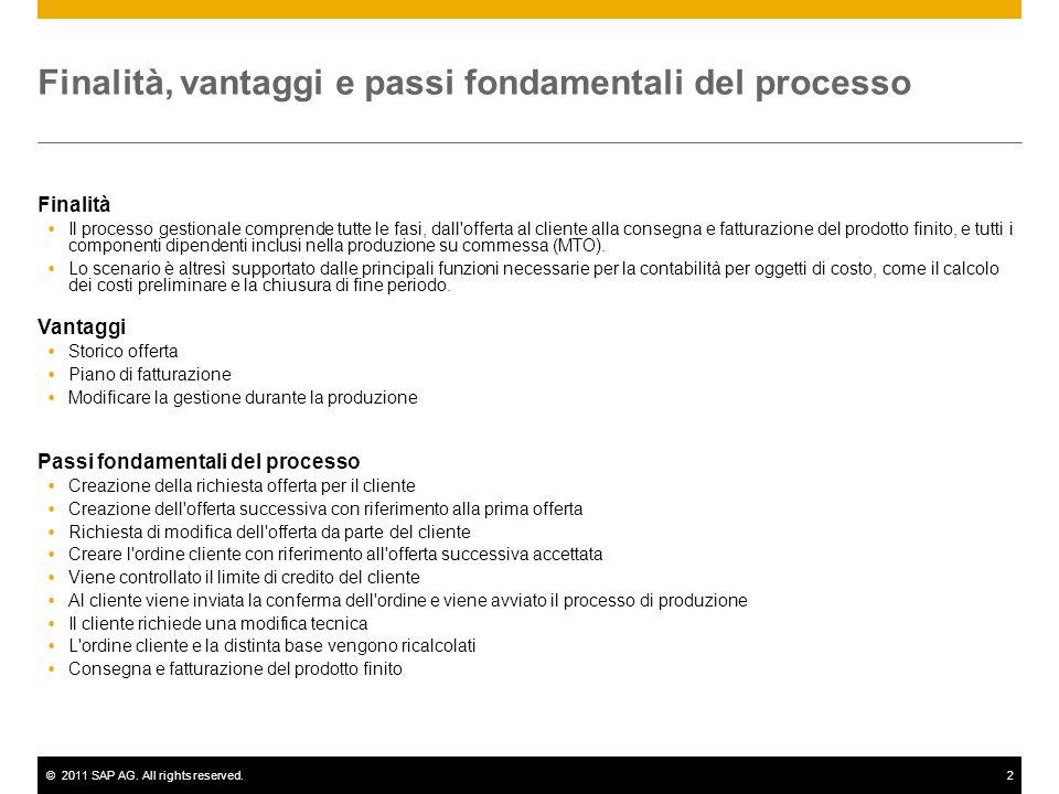 ©2011 SAP AG. All rights reserved.2 Finalità, vantaggi e passi fondamentali del processo Finalità Il processo gestionale comprende tutte le fasi, dall