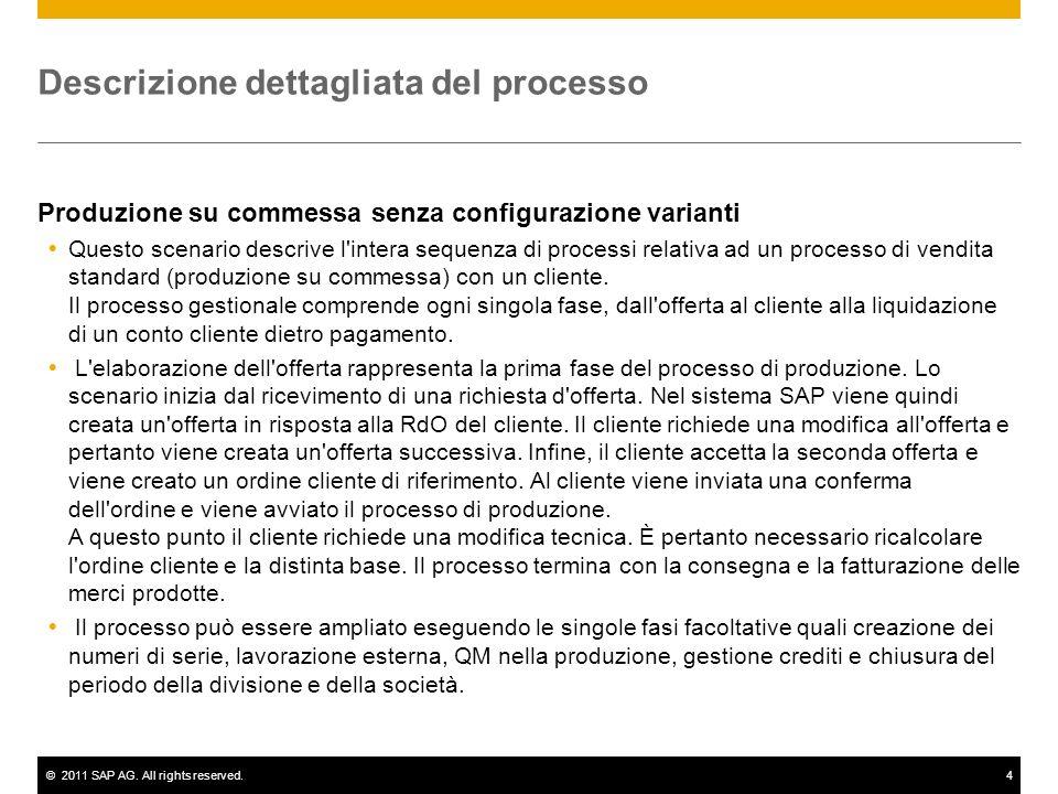 ©2011 SAP AG. All rights reserved.4 Descrizione dettagliata del processo Produzione su commessa senza configurazione varianti Questo scenario descrive