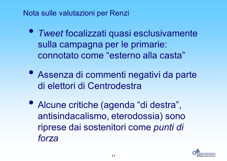 11 Nota sulle valutazioni per Renzi Tweet focalizzati quasi esclusivamente sulla campagna per le primarie: connotato come esterno alla casta Assenza di commenti negativi da parte di elettori di Centrodestra Alcune critiche (agenda di destra, antisindacalismo, eterodossia) sono riprese dai sostenitori come punti di forza
