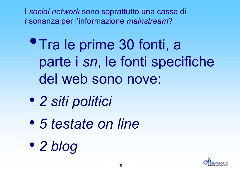 18 I social network sono soprattutto una cassa di risonanza per linformazione mainstream? Tra le prime 30 fonti, a parte i sn, le fonti specifiche del