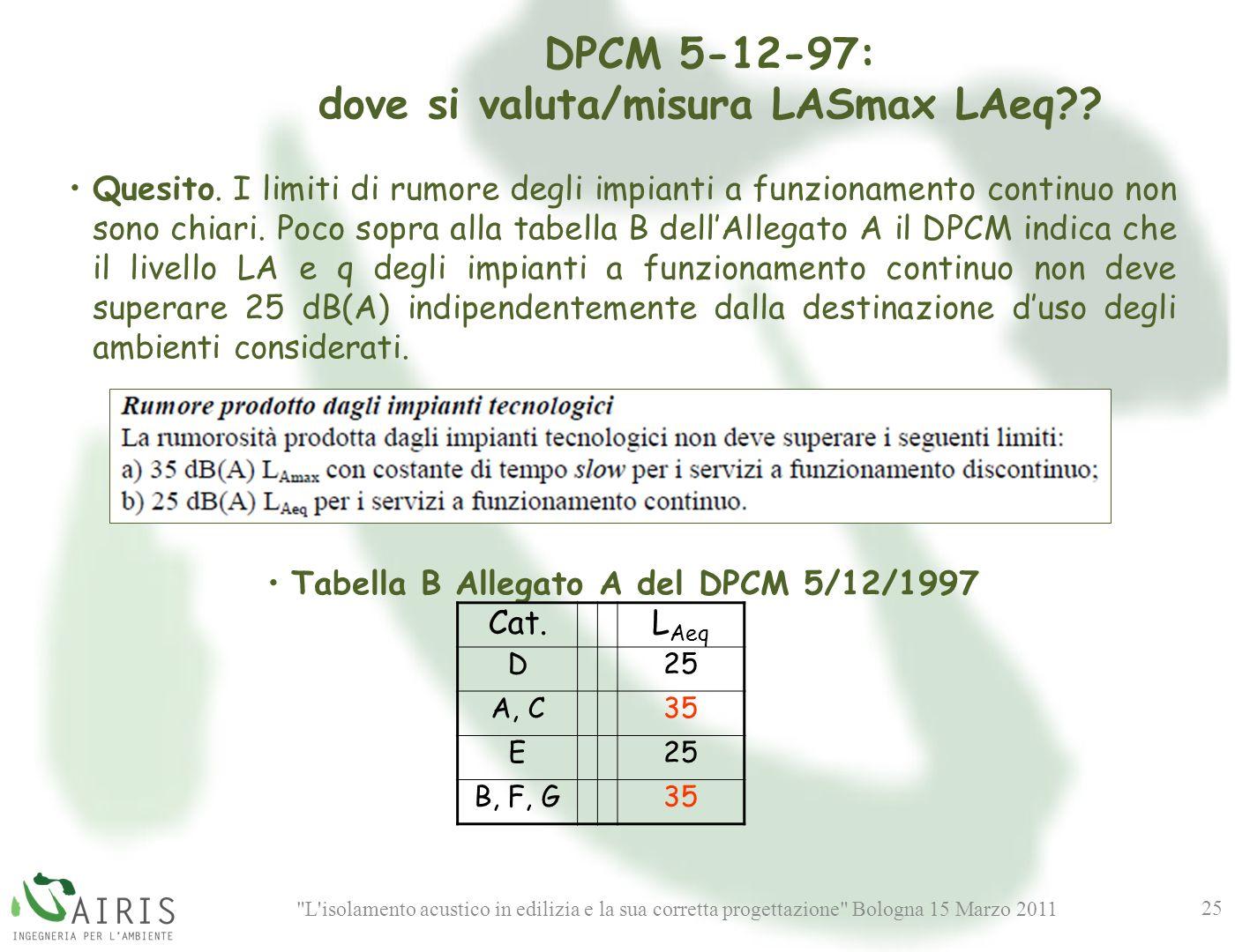 L isolamento acustico in edilizia e la sua corretta progettazione Bologna 15 Marzo 2011 25 DPCM 5-12-97: dove si valuta/misura LASmax LAeq?.