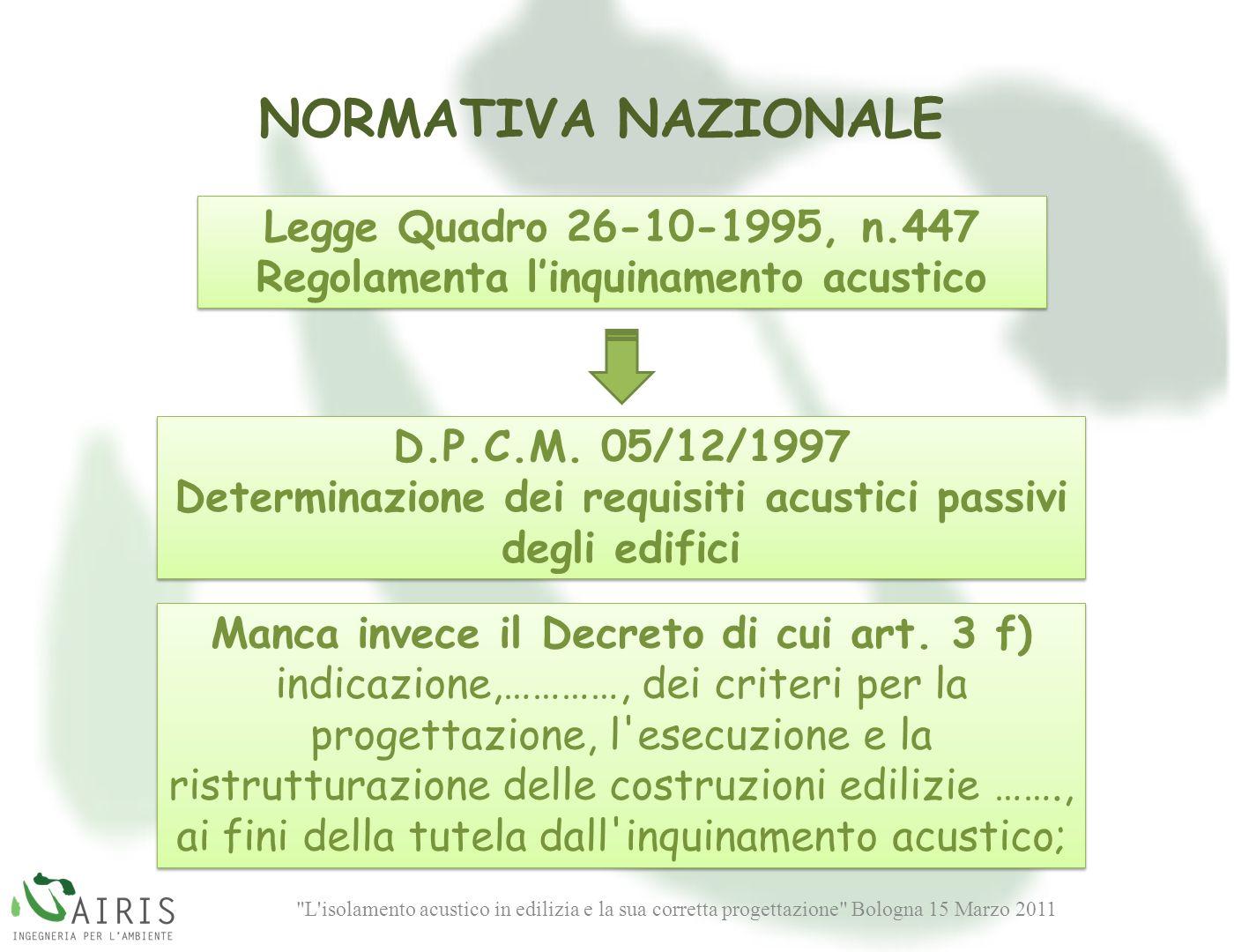 L isolamento acustico in edilizia e la sua corretta progettazione Bologna 15 Marzo 2011 Legge Quadro 26-10-1995, n.447 Regolamenta linquinamento acustico Legge Quadro 26-10-1995, n.447 Regolamenta linquinamento acustico D.P.C.M.