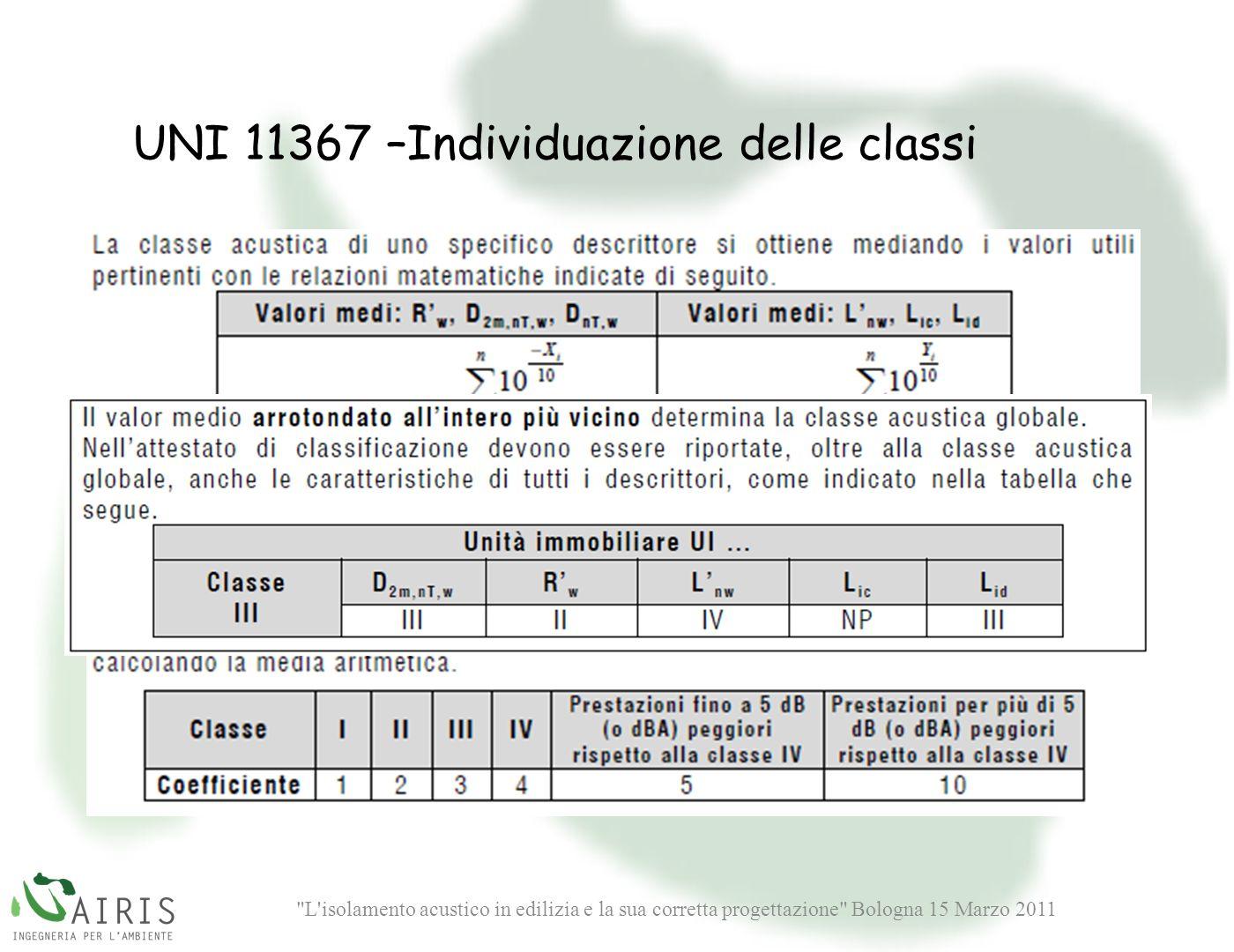 L isolamento acustico in edilizia e la sua corretta progettazione Bologna 15 Marzo 2011 UNI 11367 –Individuazione delle classi