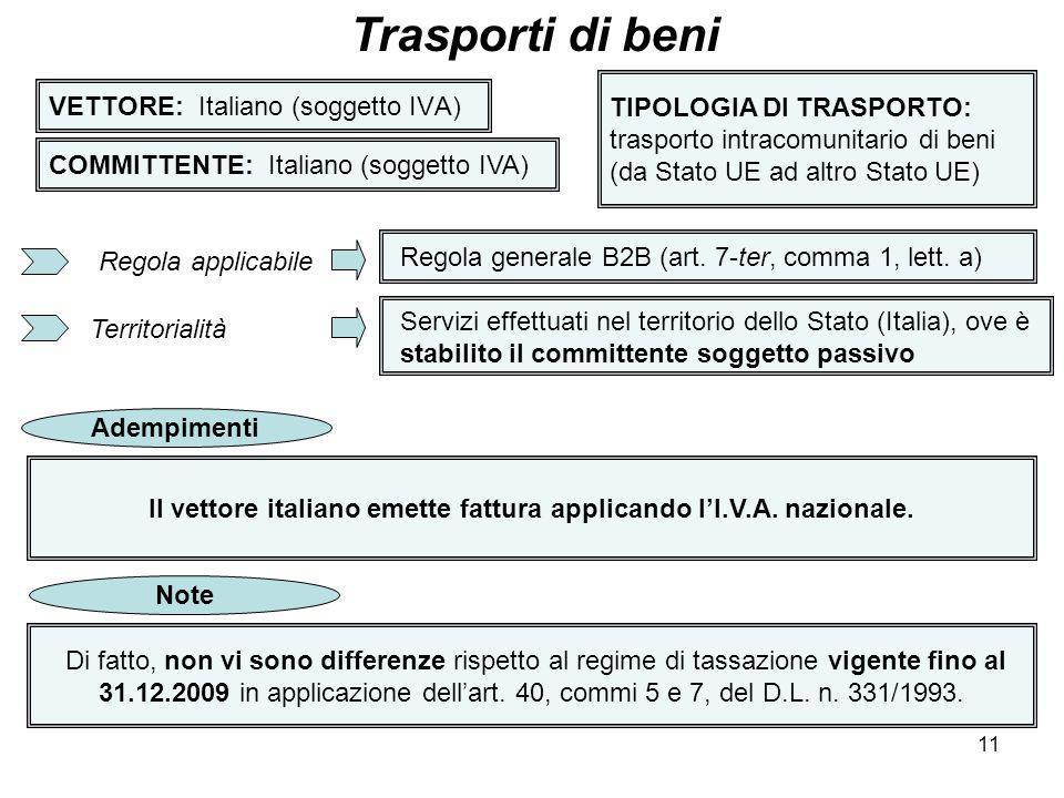 11 VETTORE: Italiano (soggetto IVA) Trasporti di beni COMMITTENTE: Italiano (soggetto IVA) TIPOLOGIA DI TRASPORTO: trasporto intracomunitario di beni