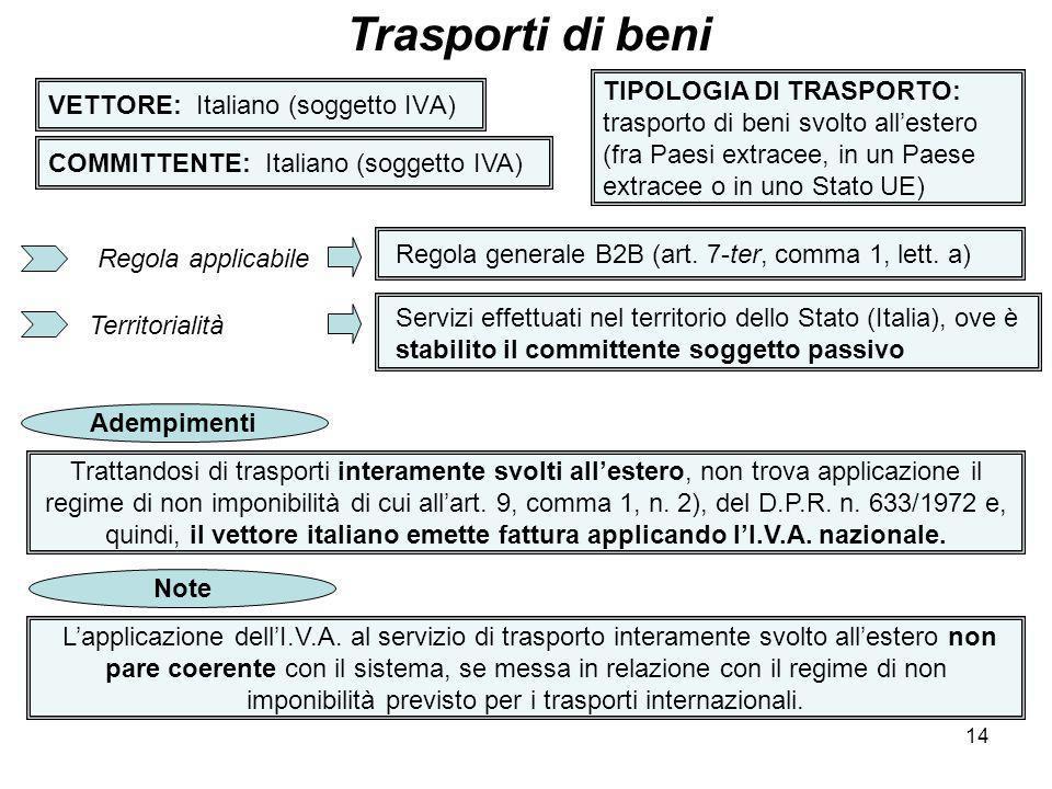 14 VETTORE: Italiano (soggetto IVA) Trasporti di beni COMMITTENTE: Italiano (soggetto IVA) TIPOLOGIA DI TRASPORTO: trasporto di beni svolto allestero