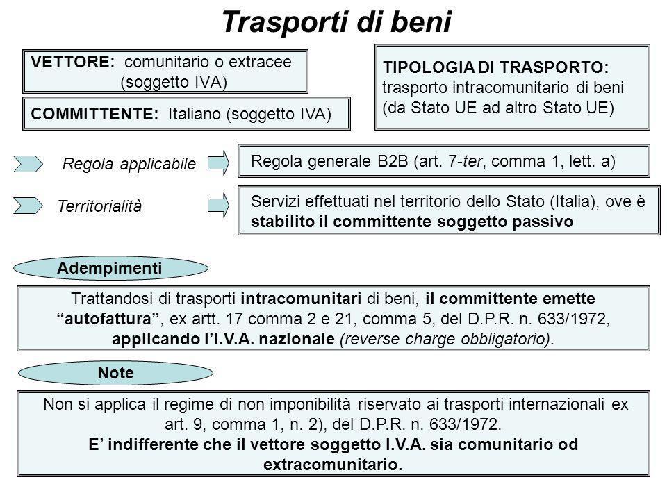 15 VETTORE: comunitario o extracee (soggetto IVA) Trasporti di beni COMMITTENTE: Italiano (soggetto IVA) TIPOLOGIA DI TRASPORTO: trasporto intracomuni