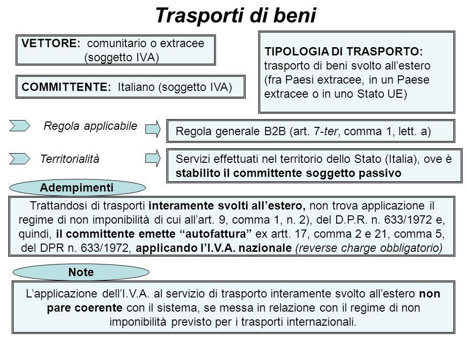 18 VETTORE: comunitario o extracee (soggetto IVA) Trasporti di beni COMMITTENTE: Italiano (soggetto IVA) TIPOLOGIA DI TRASPORTO: trasporto di beni svo