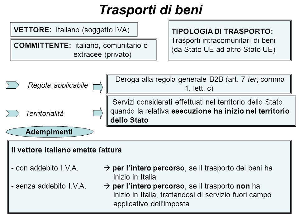 22 VETTORE: Italiano (soggetto IVA) Trasporti di beni COMMITTENTE: italiano, comunitario o extracee (privato) TIPOLOGIA DI TRASPORTO: Trasporti intrac