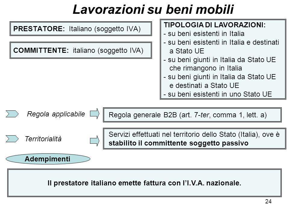 24 PRESTATORE: Italiano (soggetto IVA) Lavorazioni su beni mobili COMMITTENTE: italiano (soggetto IVA) TIPOLOGIA DI LAVORAZIONI: - su beni esistenti i