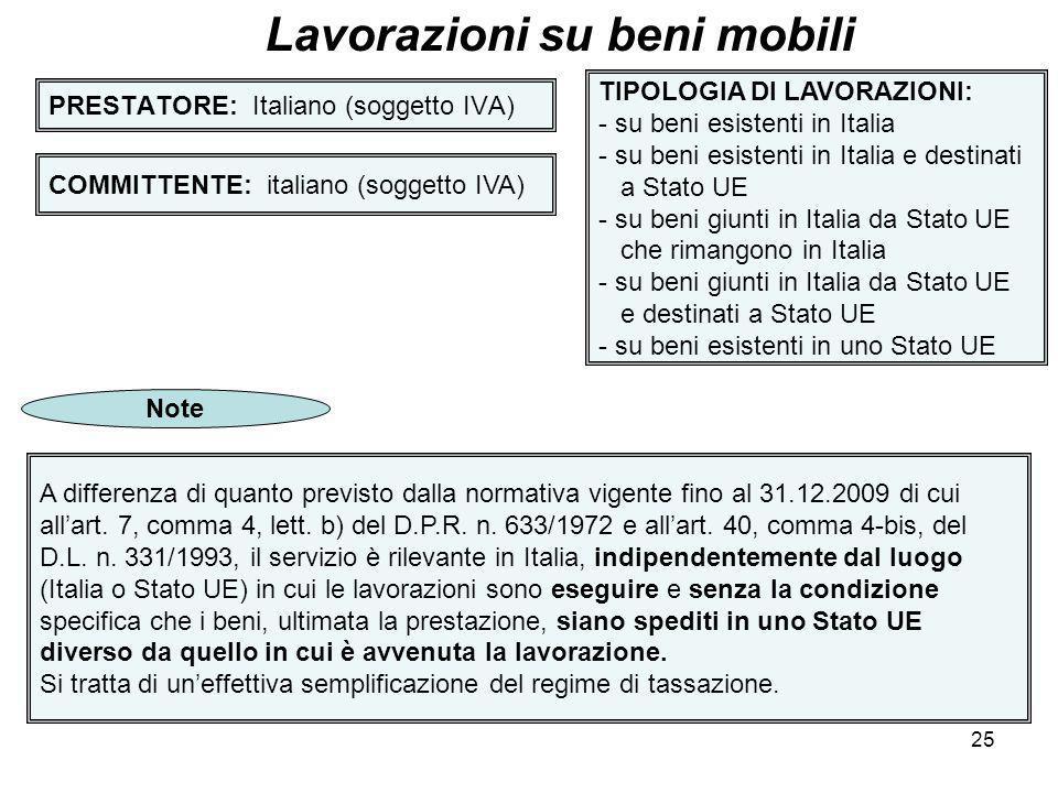 25 PRESTATORE: Italiano (soggetto IVA) Lavorazioni su beni mobili COMMITTENTE: italiano (soggetto IVA) TIPOLOGIA DI LAVORAZIONI: - su beni esistenti i