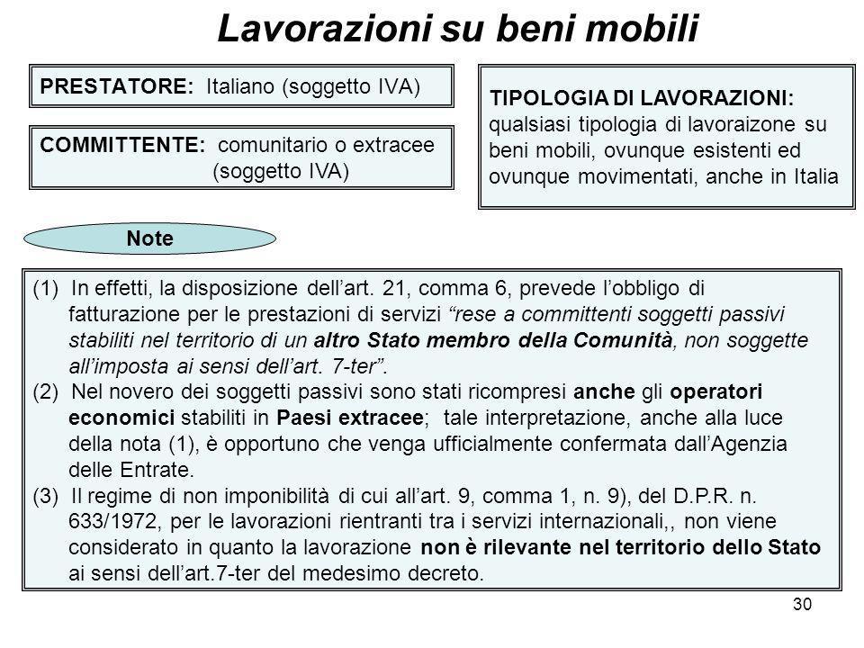 30 PRESTATORE: Italiano (soggetto IVA) Lavorazioni su beni mobili COMMITTENTE: comunitario o extracee (soggetto IVA) TIPOLOGIA DI LAVORAZIONI: qualsia